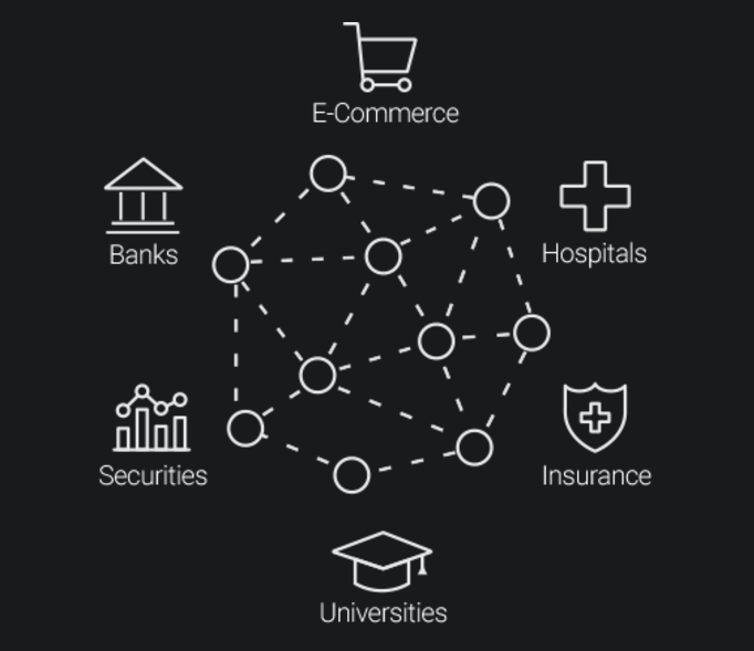 icon icx eco system