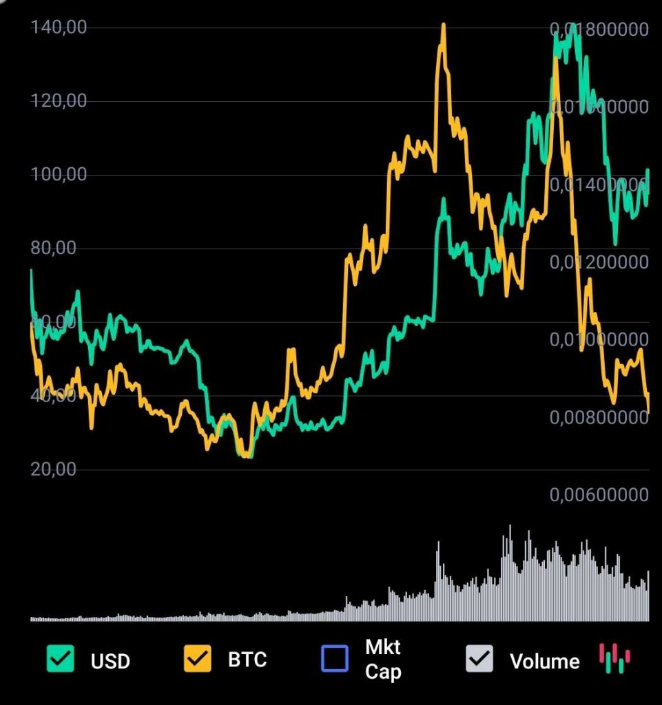Litecoin's 2019 Halving: What's Next for LTC Mining, Price and