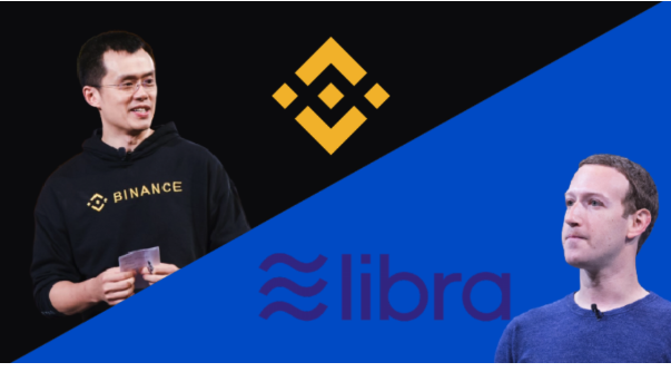 binance vs libra